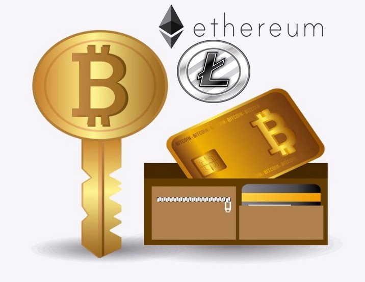 Bitcoin (BTC), Ethereum (ETH) and Litecoin (LTC) Now Accepted!